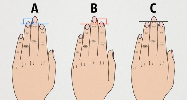 Форма ногтей и характер